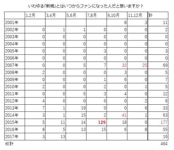 f:id:haruko0217:20170502023906p:plain