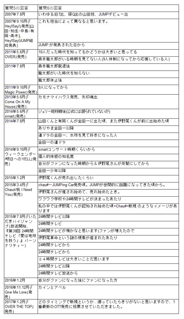 f:id:haruko0217:20170502023949p:plain