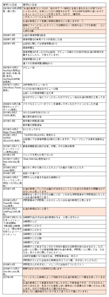 f:id:haruko0217:20170502024055p:plain