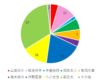 f:id:haruko0217:20171231223700p:plain