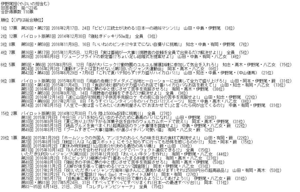 f:id:haruko0217:20171231223926p:plain