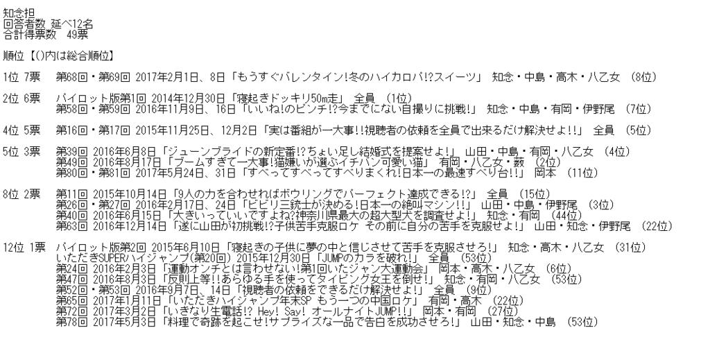 f:id:haruko0217:20171231223958p:plain