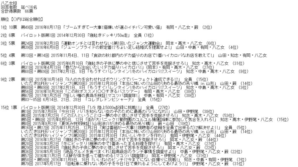f:id:haruko0217:20171231224022p:plain