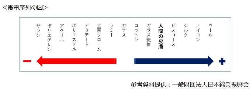 f:id:haruko416:20161129161816p:plain