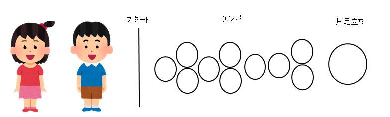 f:id:harukunmama:20160727163653p:plain
