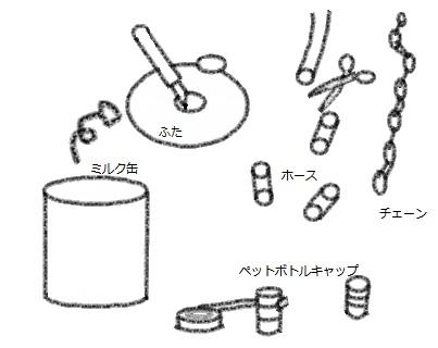 ミルク缶おもちゃの材料