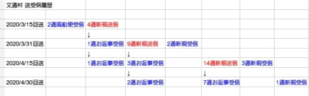 f:id:harumi_japan:20200504180801j:plain
