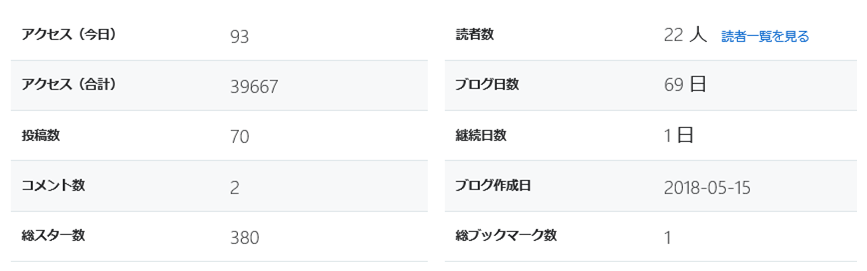 f:id:harumushi1130:20190518154658p:plain