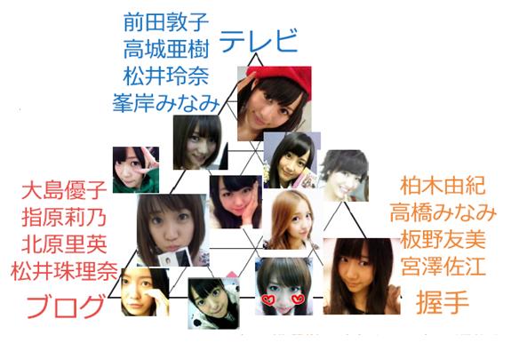 f:id:haruna26:20120204124723p:image:w320