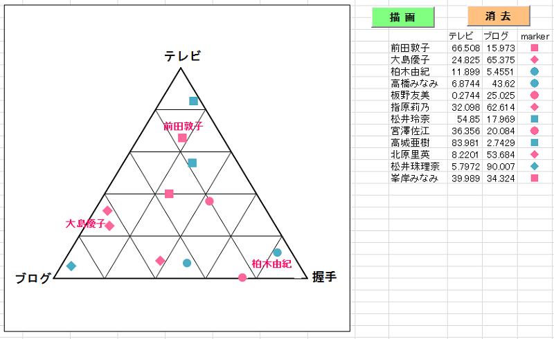 f:id:haruna26:20120204124725p:image:w320