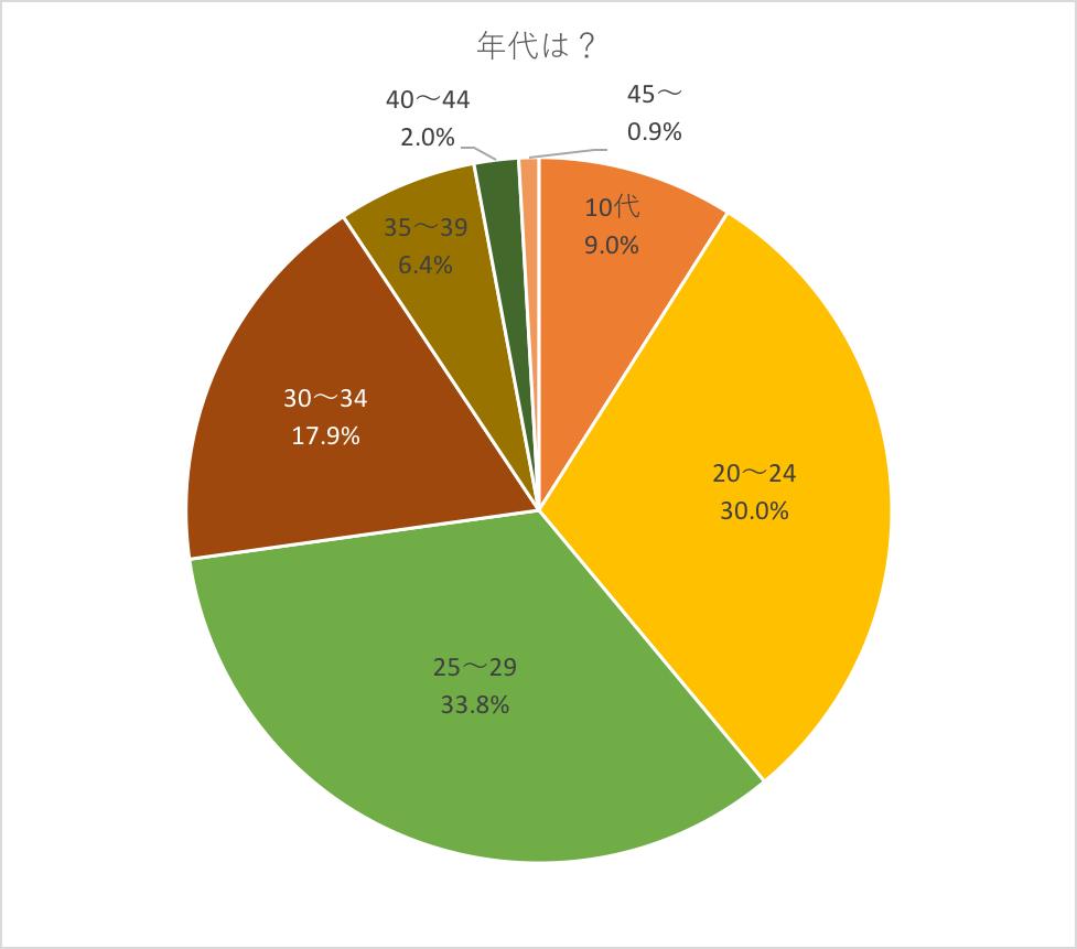 f:id:haruna26:20161229013754p:plain:w600