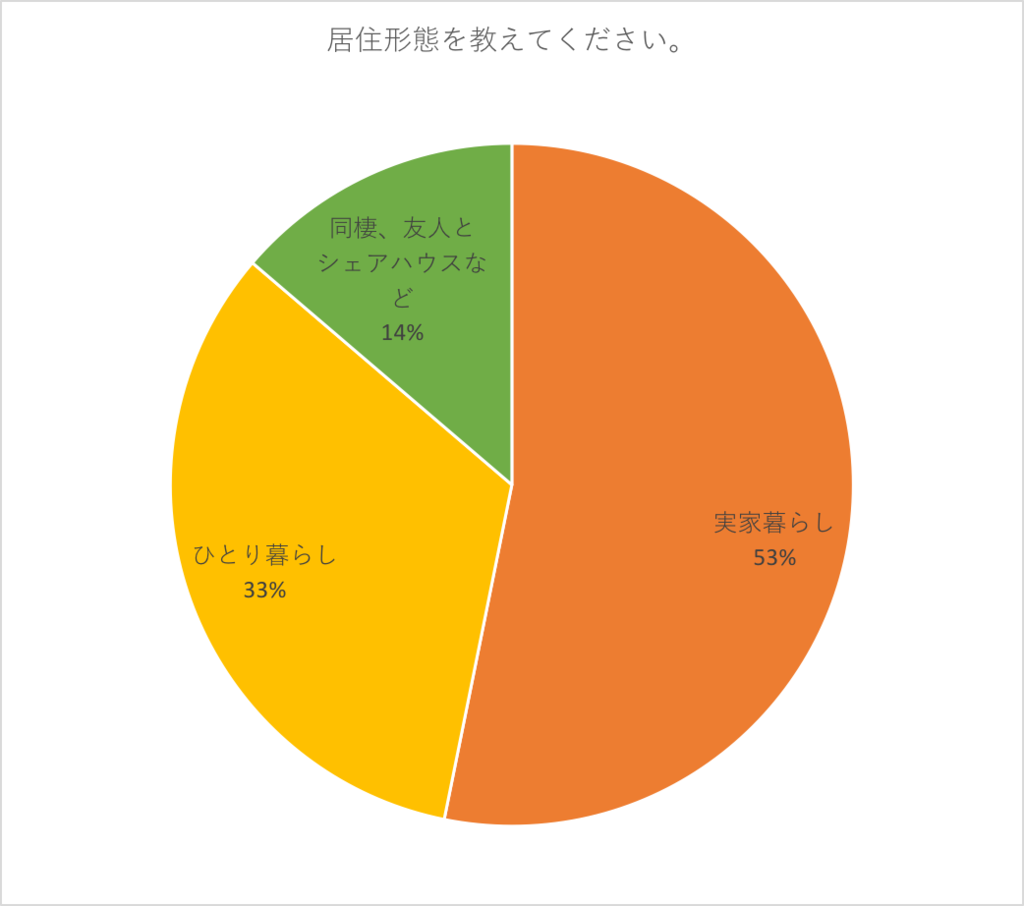 f:id:haruna26:20161229015016p:plain:w600