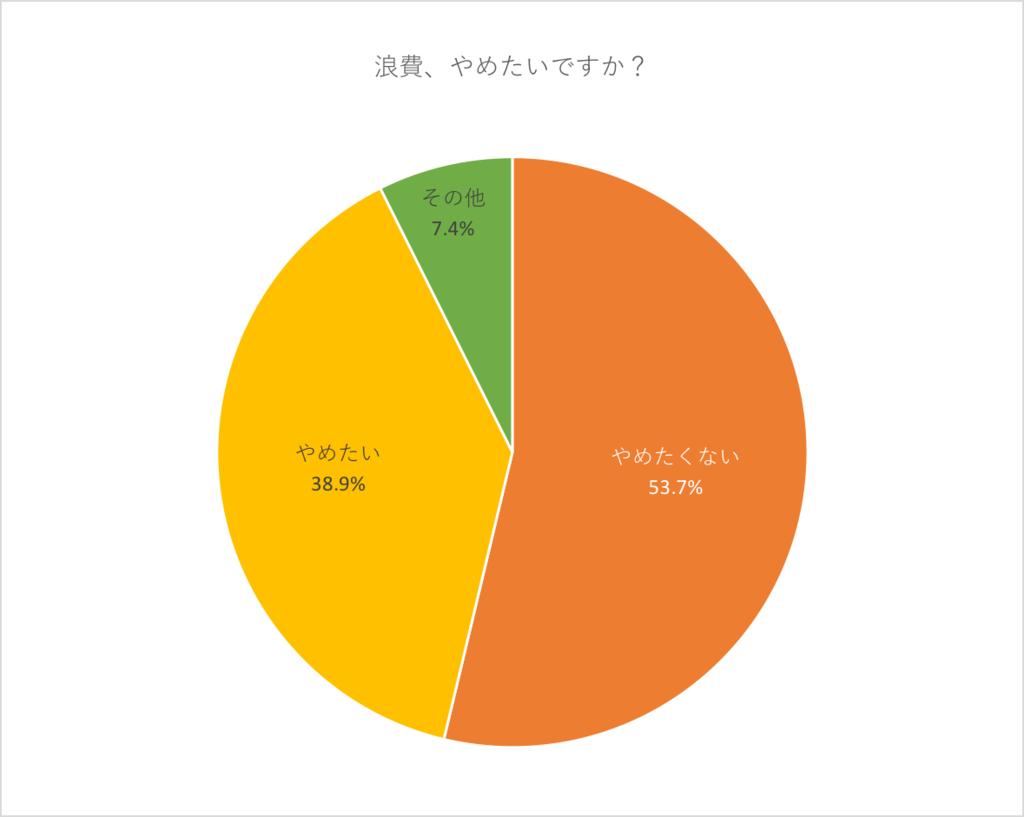 f:id:haruna26:20161229024046p:plain:w600
