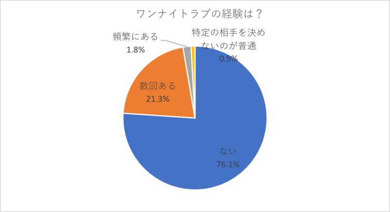f:id:haruna26:20170826144323p:plain