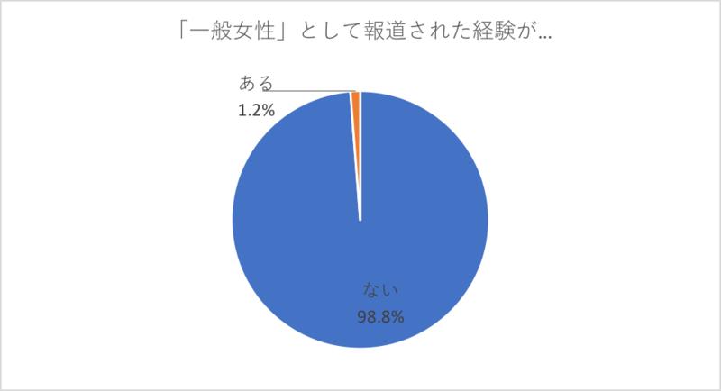 f:id:haruna26:20170826144324p:plain