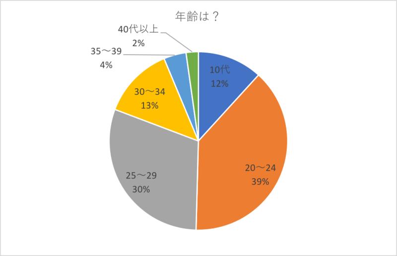 f:id:haruna26:20170826144327p:plain