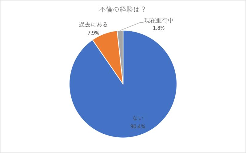 f:id:haruna26:20170826144328p:plain