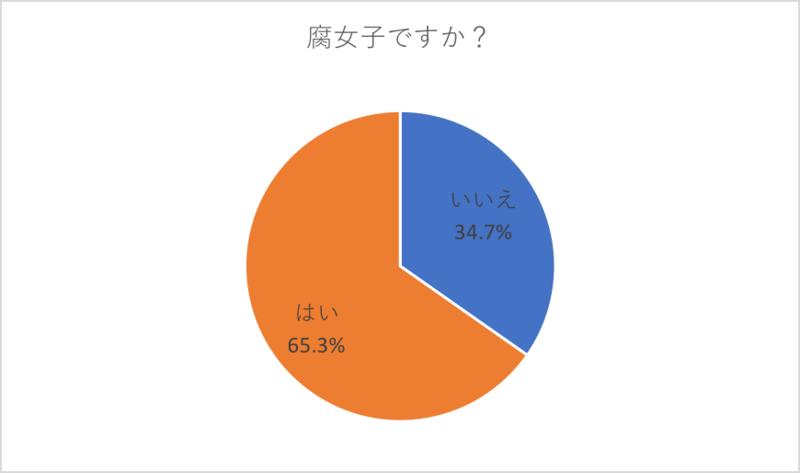 f:id:haruna26:20170826144331p:plain