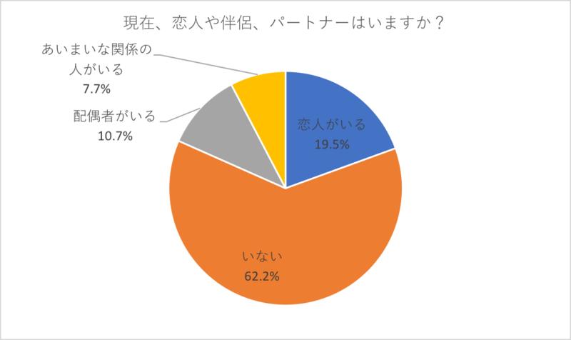 f:id:haruna26:20170826144334p:plain