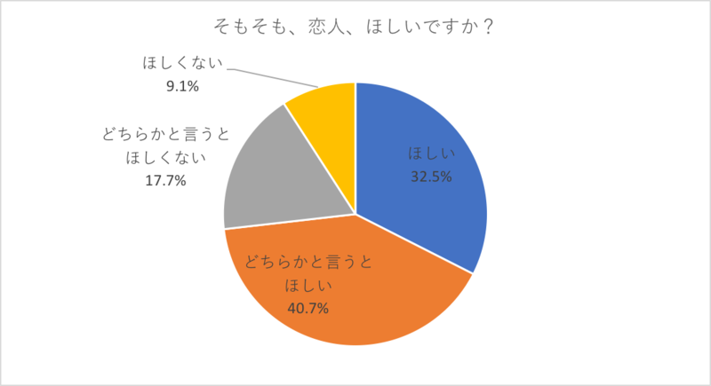 f:id:haruna26:20170826144335p:plain