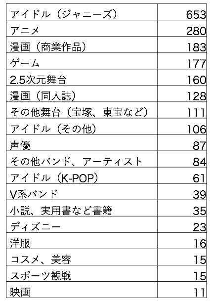 f:id:haruna26:20170826145100p:plain:w400