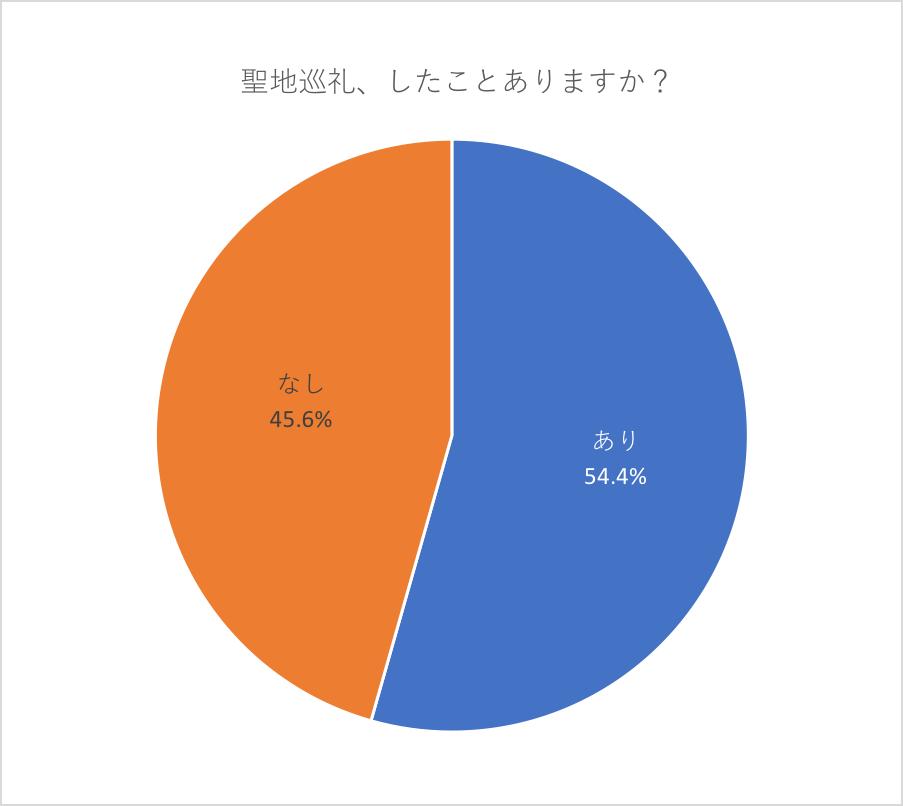 f:id:haruna26:20171230124143p:plain