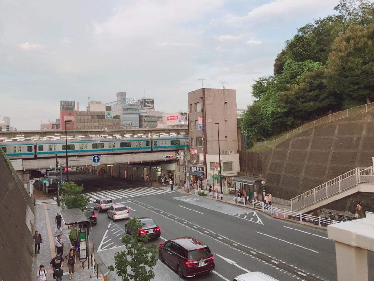 f:id:haruna26:20190820155736j:plain