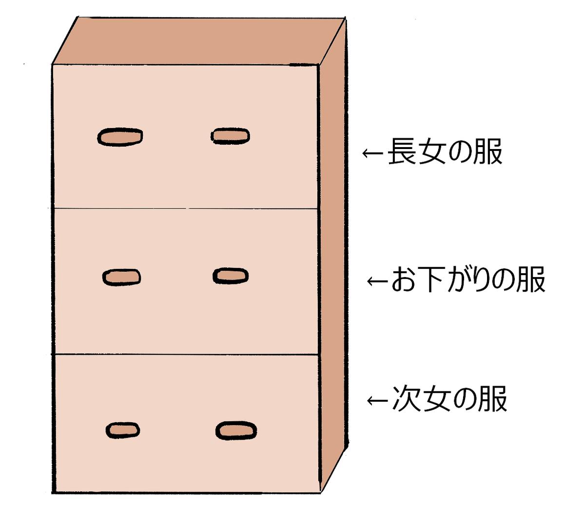 f:id:harunatsukosodateenikki:20210511211531p:plain