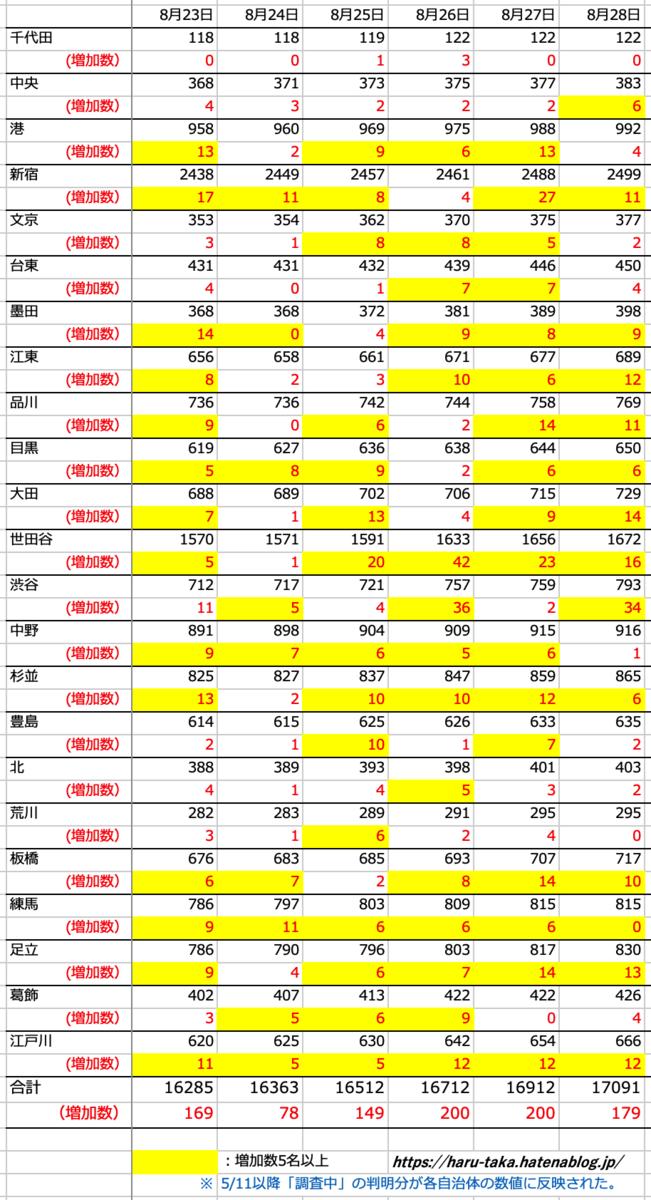 f:id:harunobuta:20200901020040p:plain