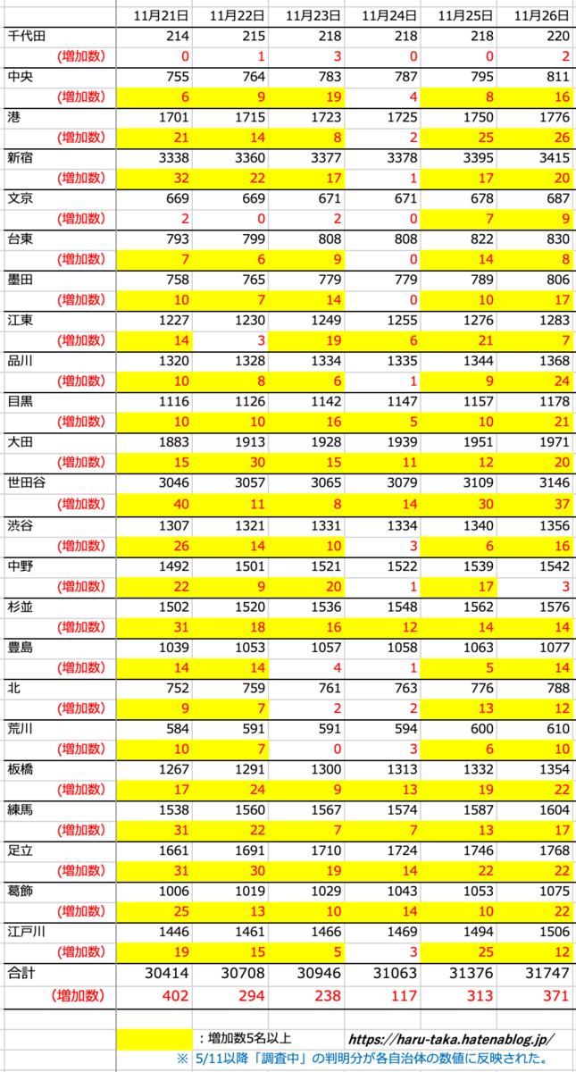 f:id:harunobuta:20201202221109p:plain