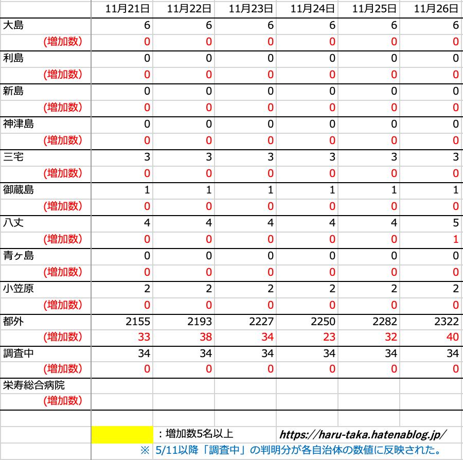 f:id:harunobuta:20201202221158p:plain
