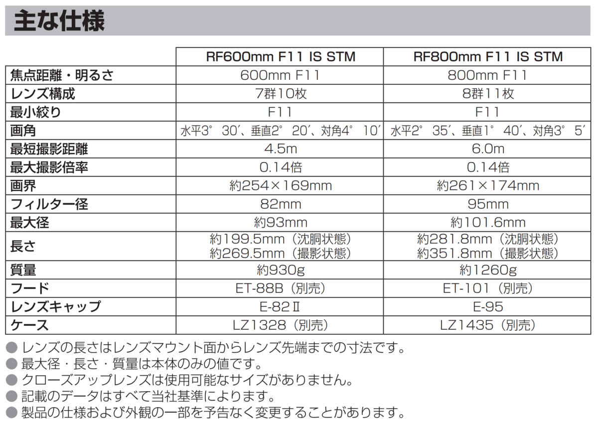 f:id:harunobuta:20210418213658p:plain