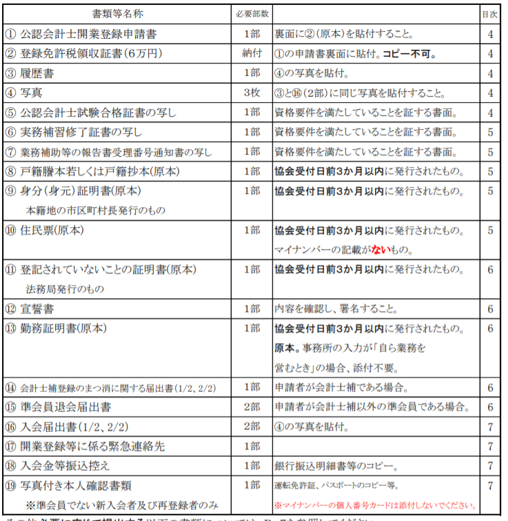 f:id:harunotakenoko:20180618111739p:plain