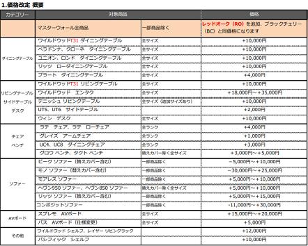 f:id:haruokun0915:20190404140245p:plain