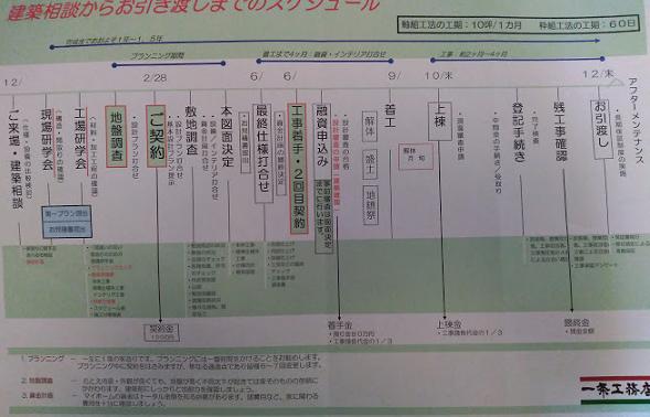 f:id:haruokun0915:20190409083533p:plain