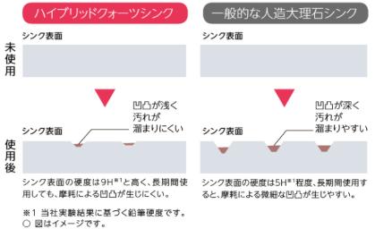 f:id:haruokun0915:20190421083646p:plain