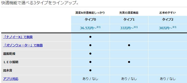 f:id:haruokun0915:20190504090730p:plain