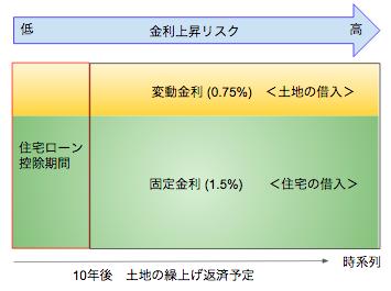 f:id:haruokun0915:20190506185127p:plain