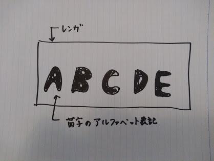 f:id:haruokun0915:20190507131354j:plain