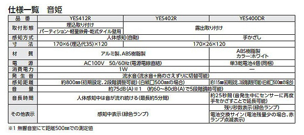 f:id:haruokun0915:20190514185915p:plain