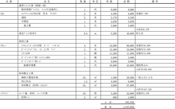 f:id:haruokun0915:20190529095745p:plain