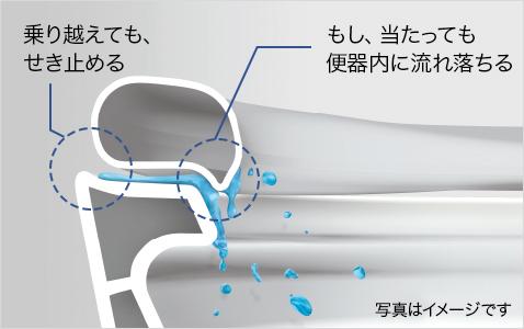 f:id:haruokun0915:20190602151452j:plain