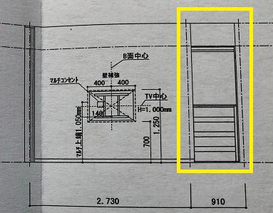 f:id:haruokun0915:20190609100717p:plain