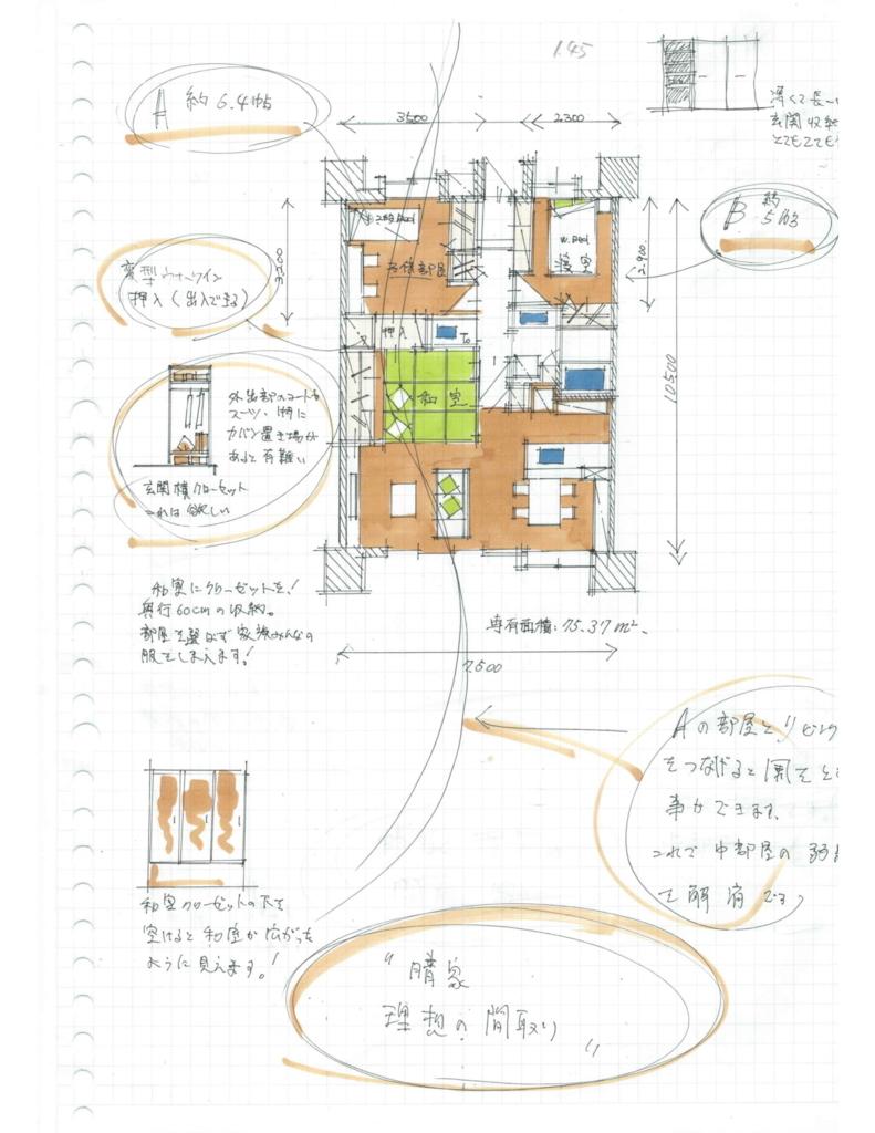 f:id:haruru1019:20180526130841j:plain