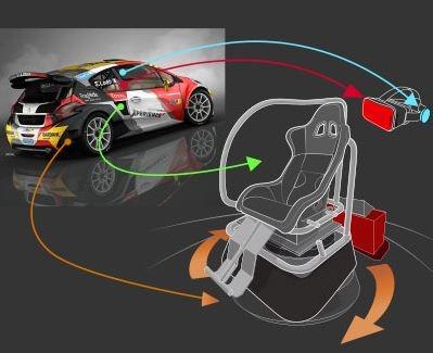 アトラクション「Sebastien Loeb Racing Xperience」