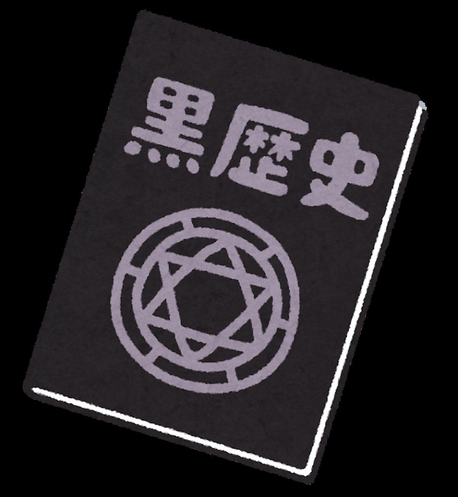 f:id:harutan_love:20201210235544p:image