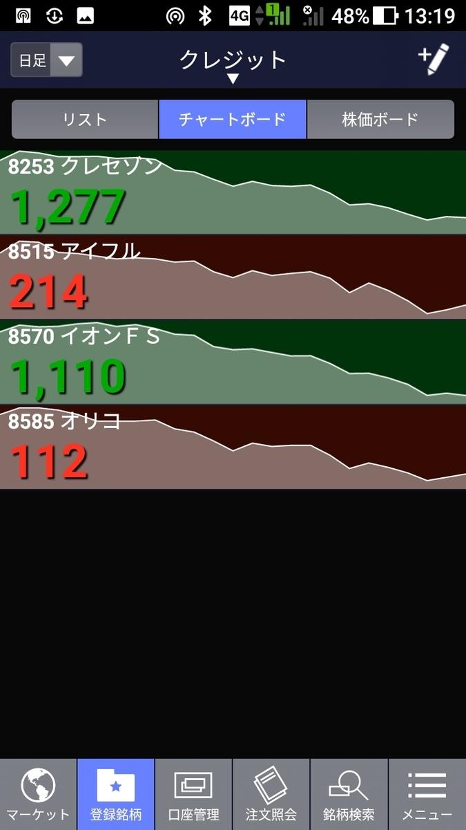 f:id:haruto225:20200317132103j:plain
