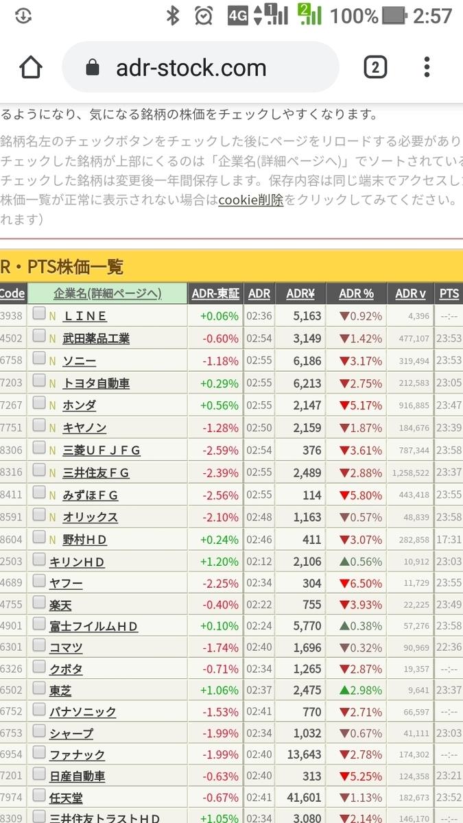 Adr 任天堂 株価