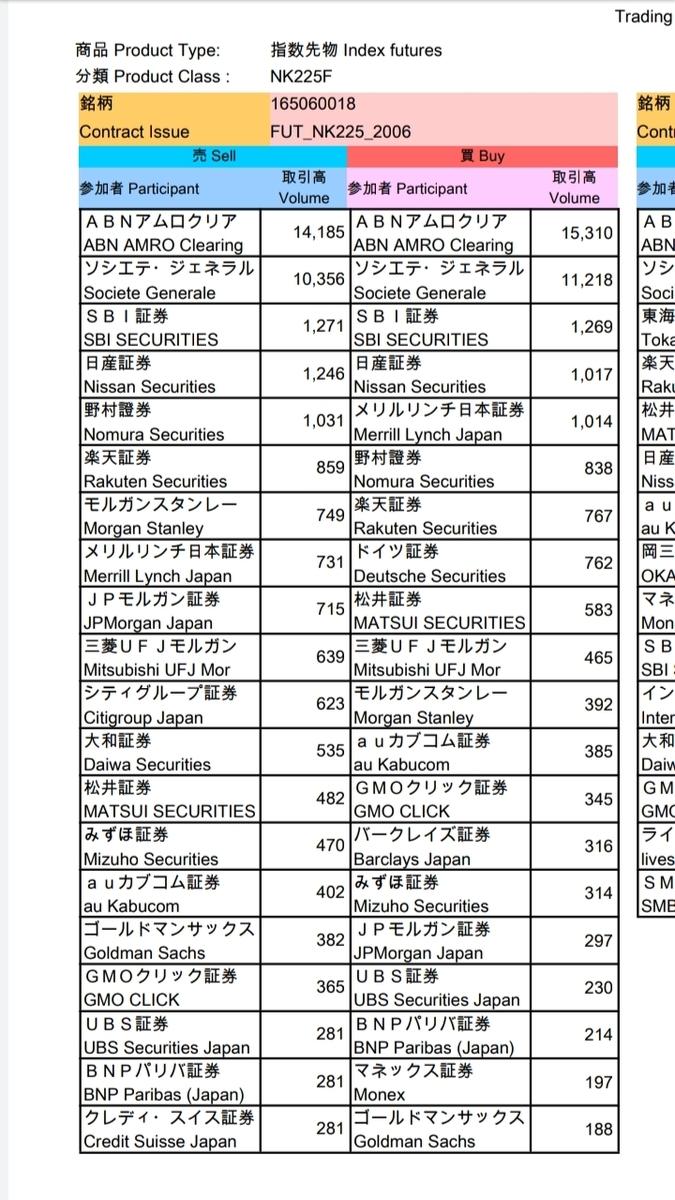 f:id:haruto225:20200514175945j:plain