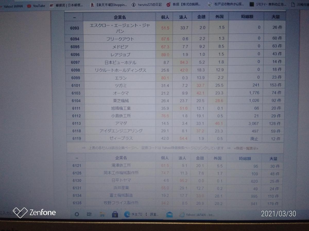 f:id:haruto225:20210330234811j:plain